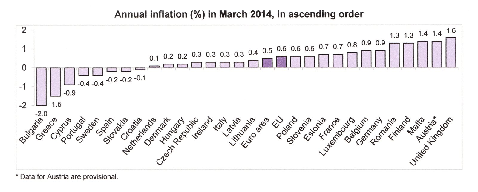 http://einarbb.blog.is/users/72/einarbb/img/inflation_march.jpg